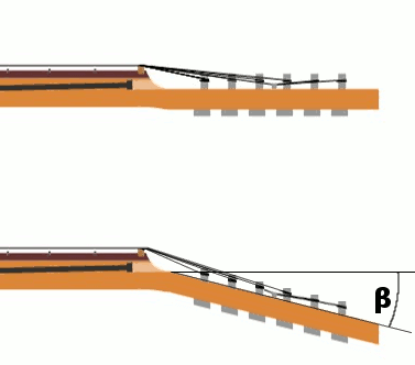 Guitar_headstock_angle.png