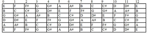 Guitarchords.jpg