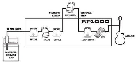 RP1000_SetupGuide1.jpg